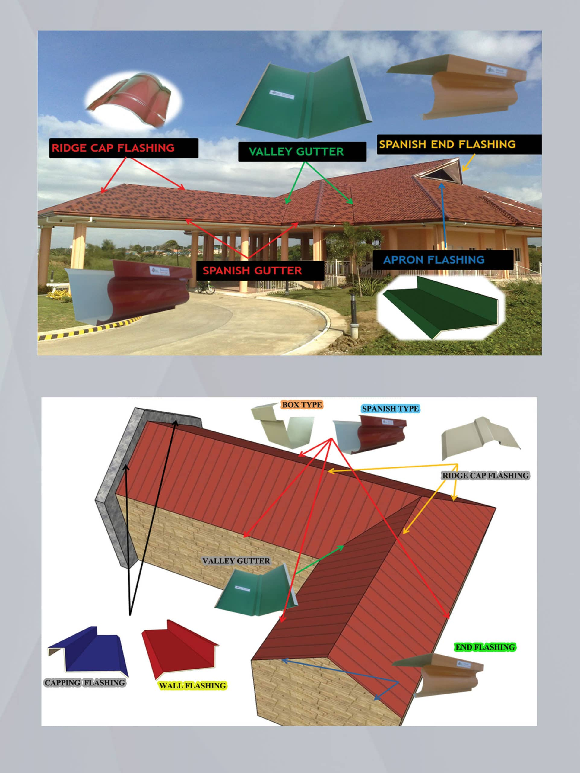 Roofing 102: Roofing System Components