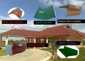 Roofing Accessories a Supplier in the Philippines Must Have