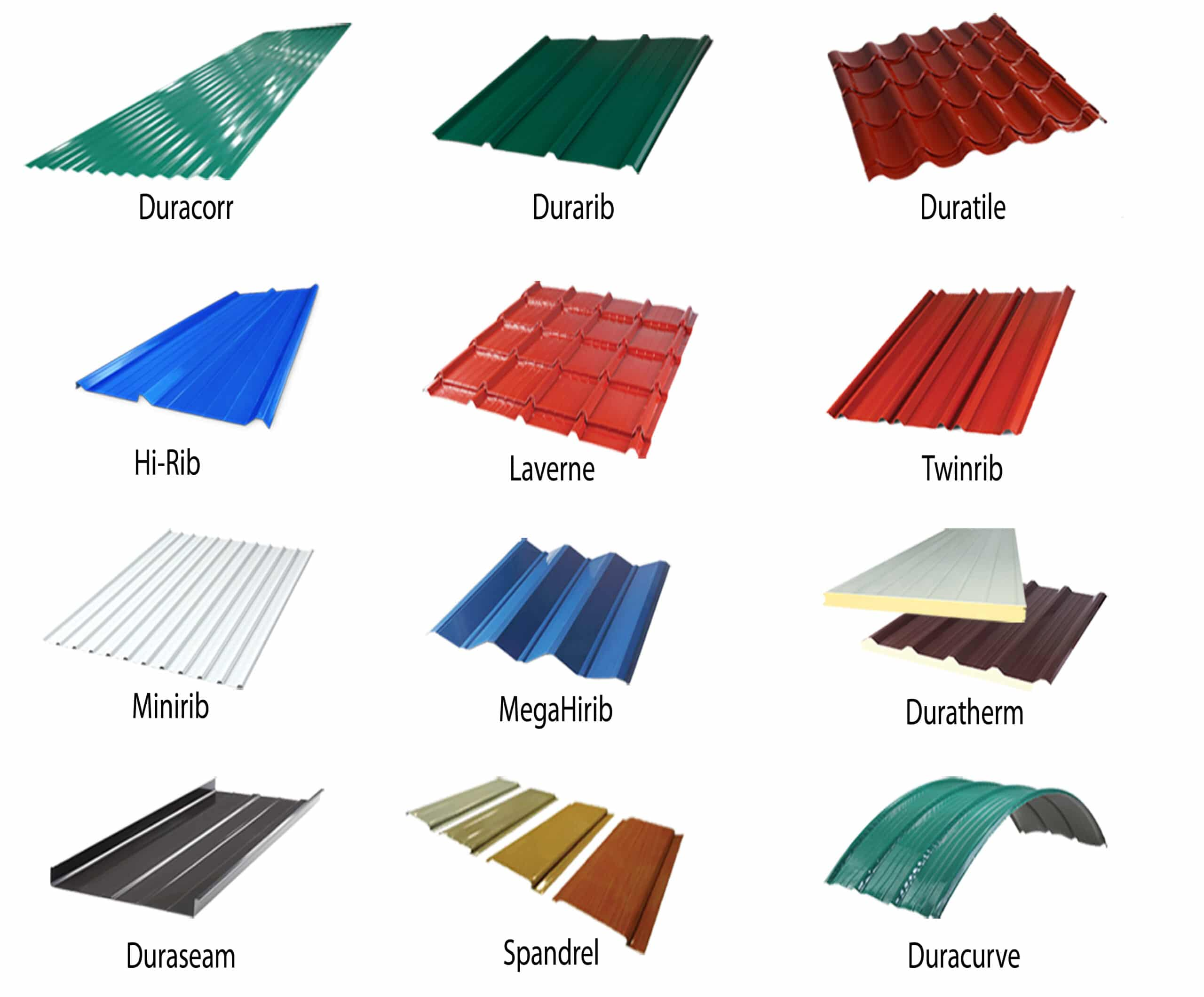 How to Paint Galvanized Steel Roofing Properly