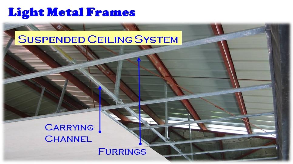 UGC Light Metal Frames