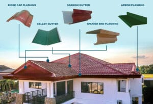 UGC Bended Accessories for Your Roof