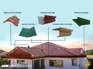 roof flashing buying guide
